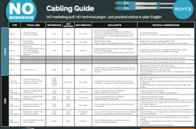 Royce NO NONSENSE CABLING GUIDE
