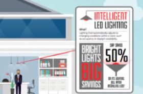 Royce Smart Buildings Infographic